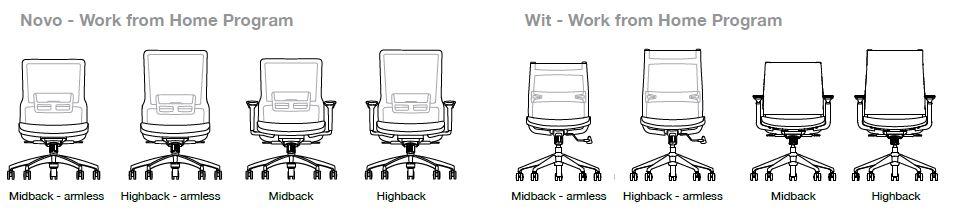SOI Chairs
