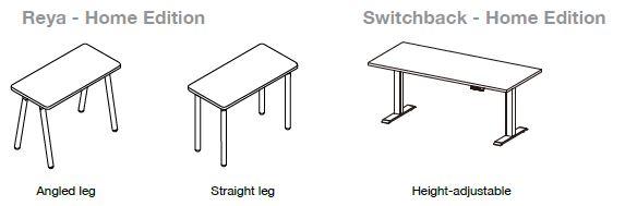 SOI Tables